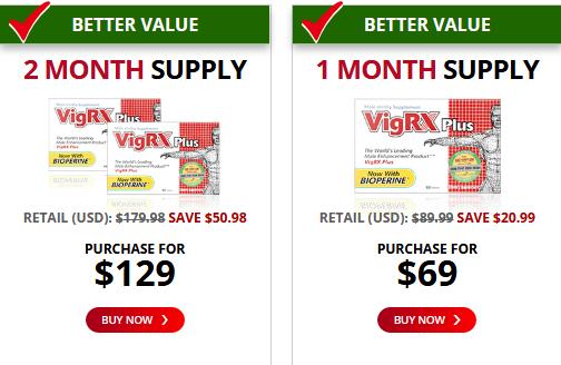 VigRX Plus Canada